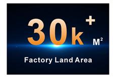 factory land area